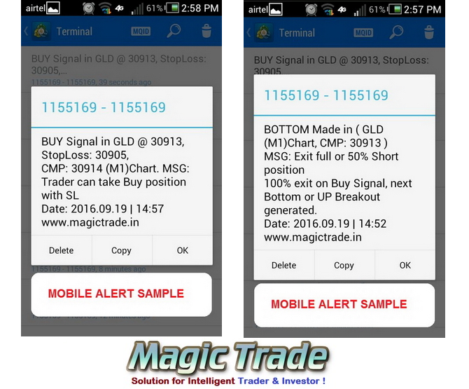 Intraday Buy sell Software Magictrade.in