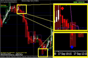 Forex Intraday Trading System Magictrade.in