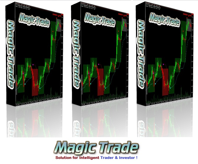 Index options trading software